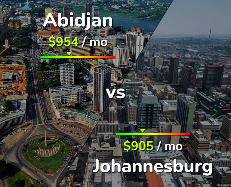 Cost of living in Abidjan vs Johannesburg infographic