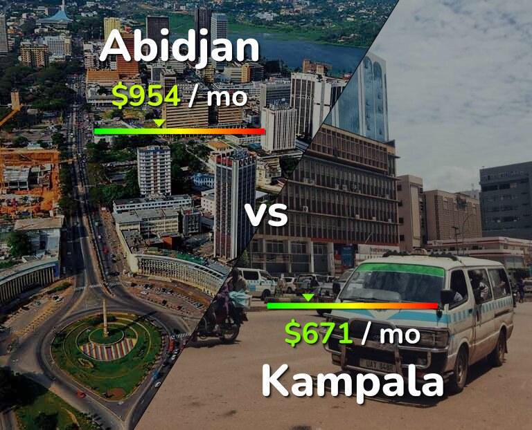 Cost of living in Abidjan vs Kampala infographic