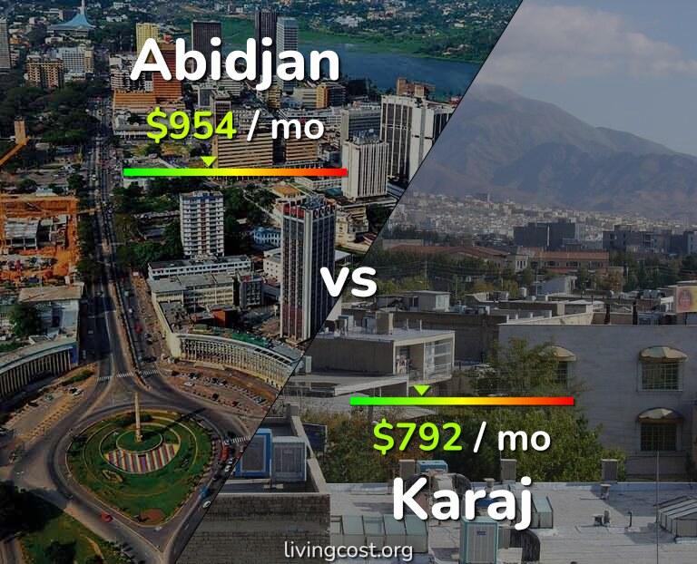 Cost of living in Abidjan vs Karaj infographic