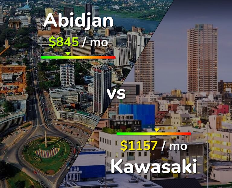 Cost of living in Abidjan vs Kawasaki infographic