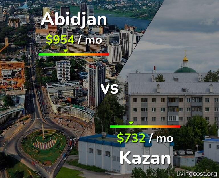 Cost of living in Abidjan vs Kazan infographic