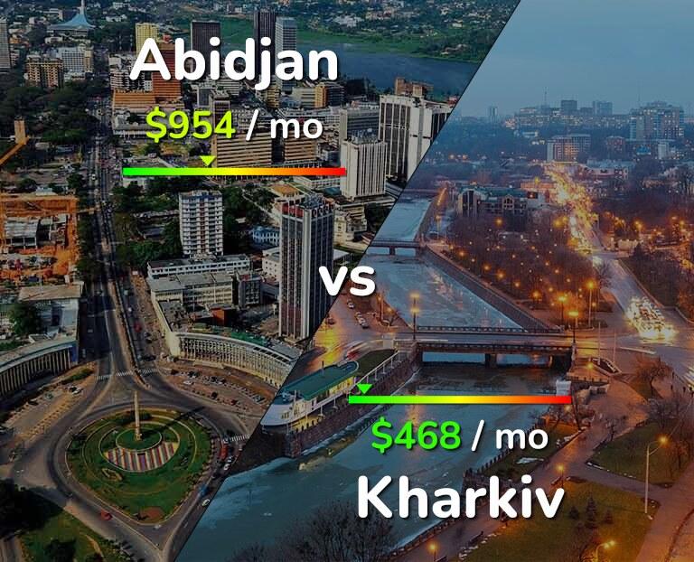 Cost of living in Abidjan vs Kharkiv infographic