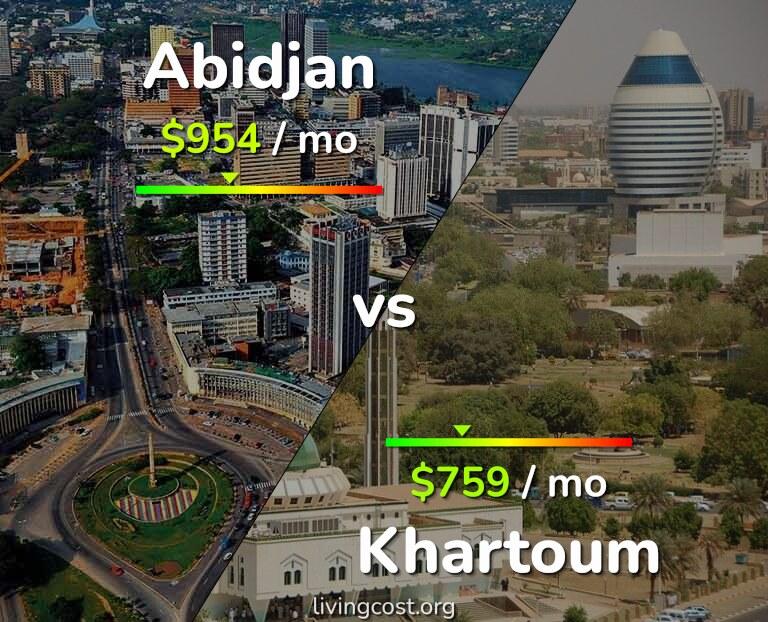 Cost of living in Abidjan vs Khartoum infographic