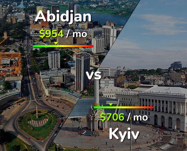 Cost of living in Abidjan vs Kiev infographic