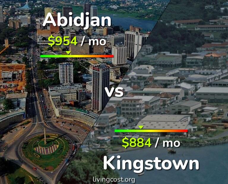 Cost of living in Abidjan vs Kingstown infographic