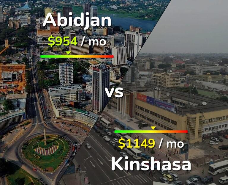 Cost of living in Abidjan vs Kinshasa infographic