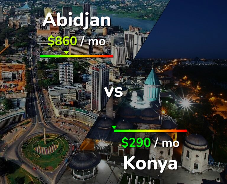Cost of living in Abidjan vs Konya infographic