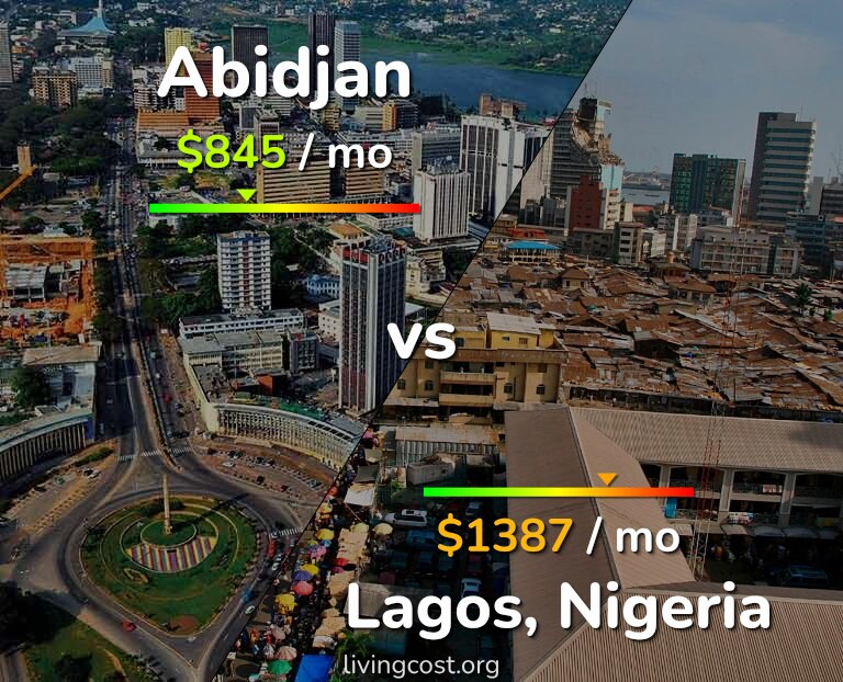 Cost of living in Abidjan vs Lagos infographic