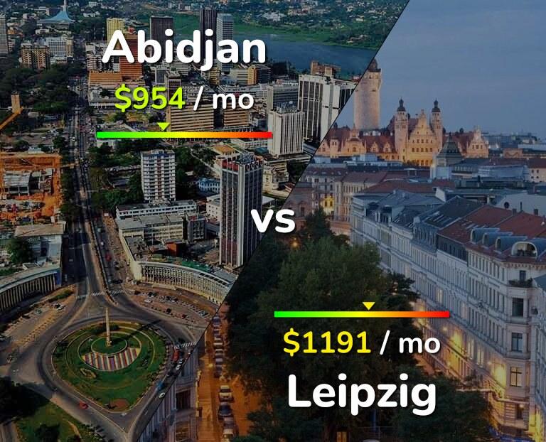 Cost of living in Abidjan vs Leipzig infographic
