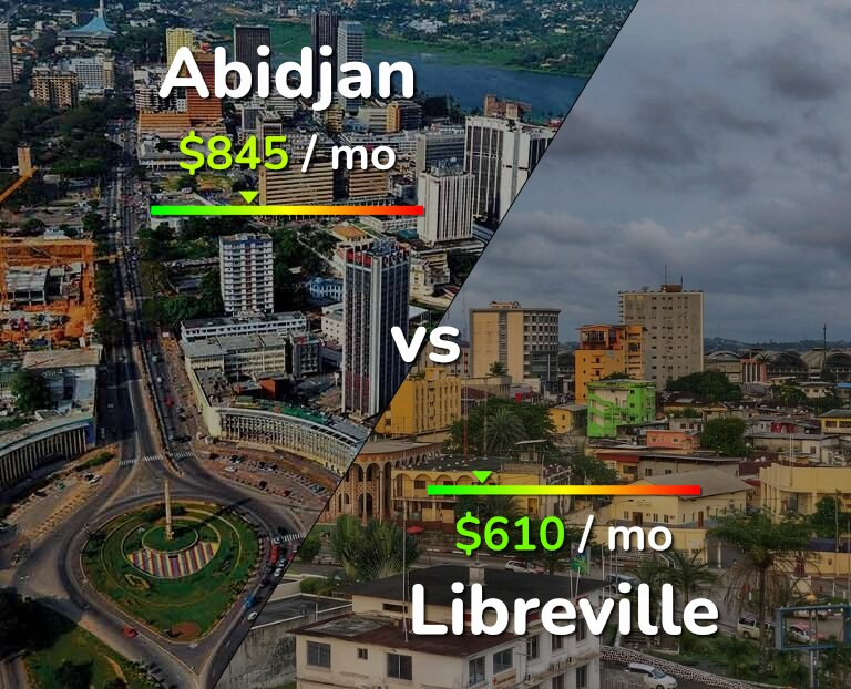 Cost of living in Abidjan vs Libreville infographic