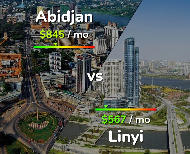 Cost of living in Abidjan vs Linyi infographic
