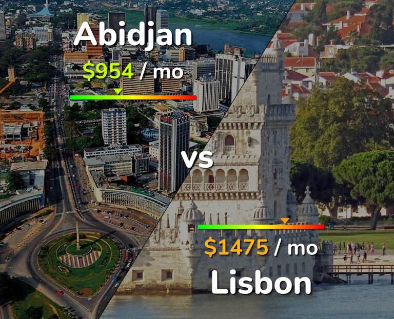 Cost of living in Abidjan vs Lisbon infographic