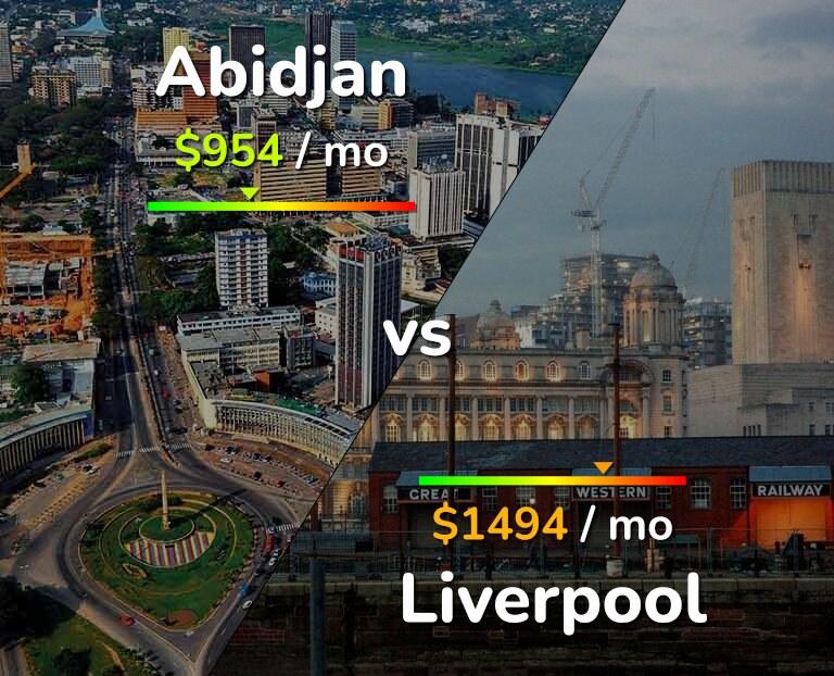 Cost of living in Abidjan vs Liverpool infographic