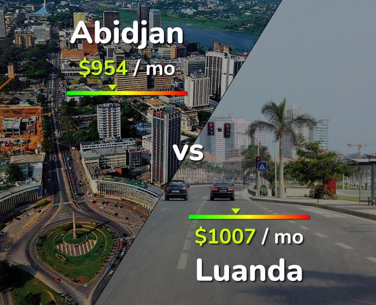 Cost of living in Abidjan vs Luanda infographic