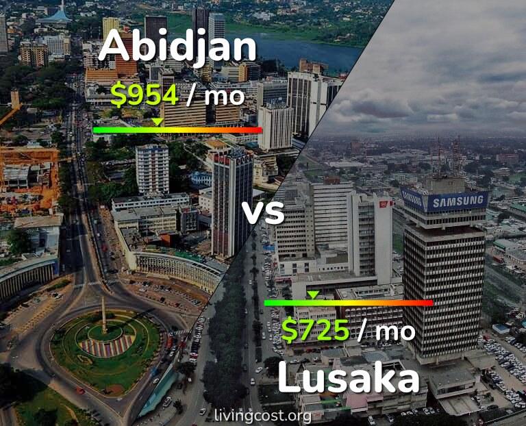 Cost of living in Abidjan vs Lusaka infographic