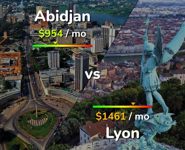Cost of living in Abidjan vs Lyon infographic