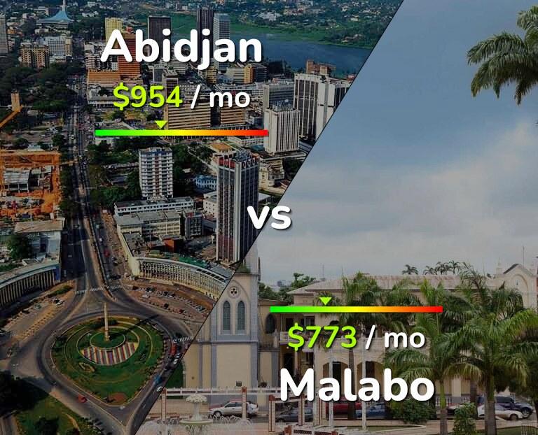 Cost of living in Abidjan vs Malabo infographic