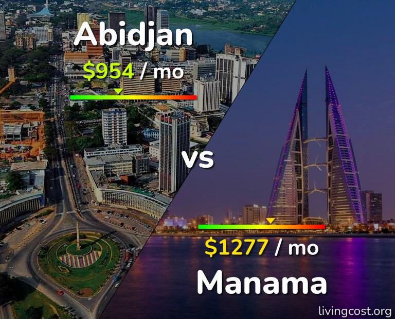 Cost of living in Abidjan vs Manama infographic