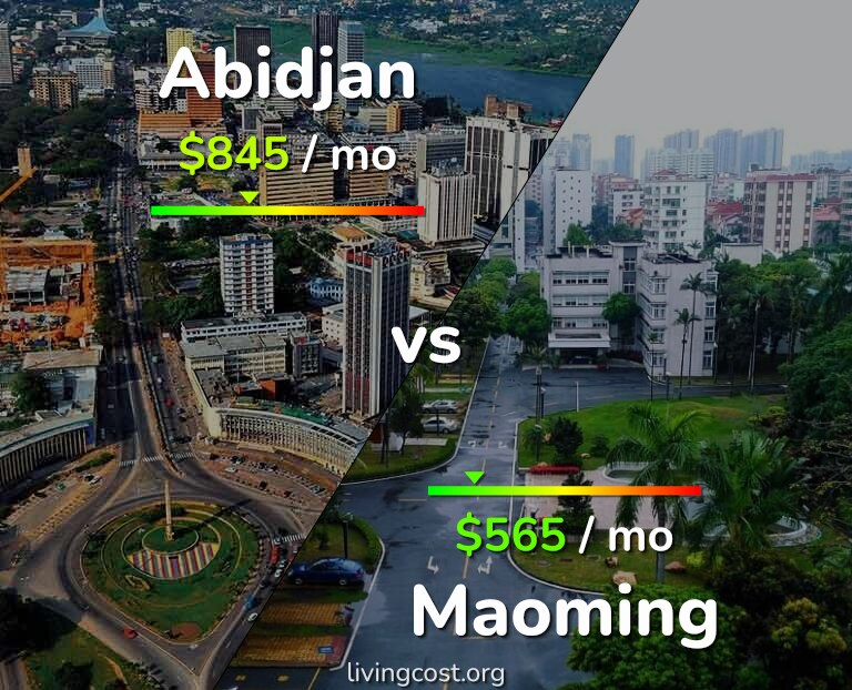Cost of living in Abidjan vs Maoming infographic