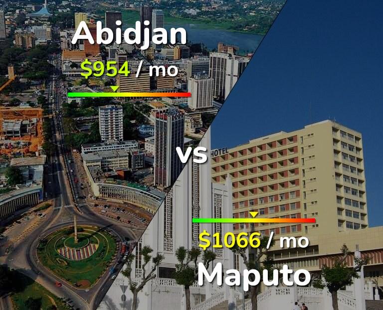 Cost of living in Abidjan vs Maputo infographic