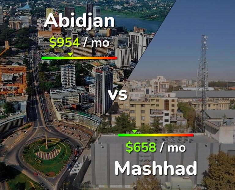 Cost of living in Abidjan vs Mashhad infographic