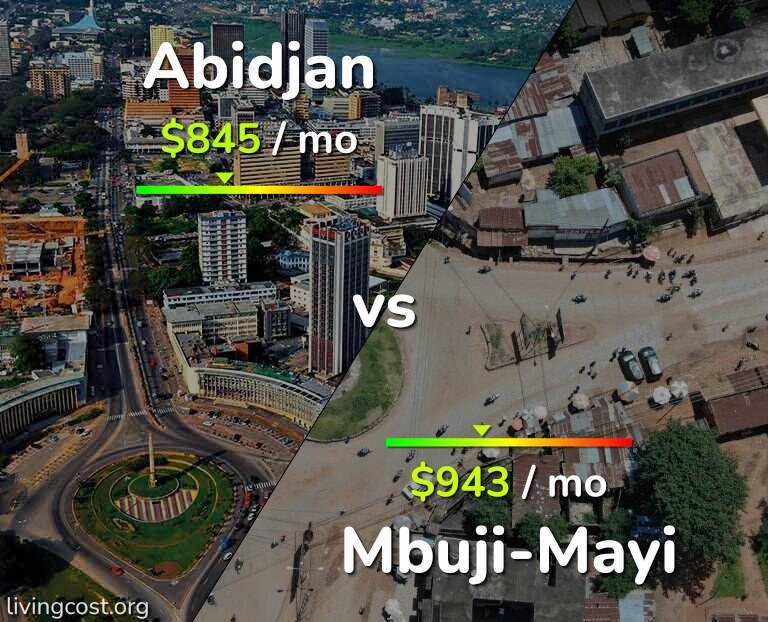 Cost of living in Abidjan vs Mbuji-Mayi infographic
