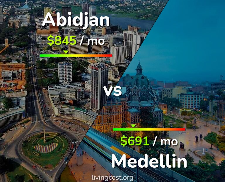 Cost of living in Abidjan vs Medellin infographic
