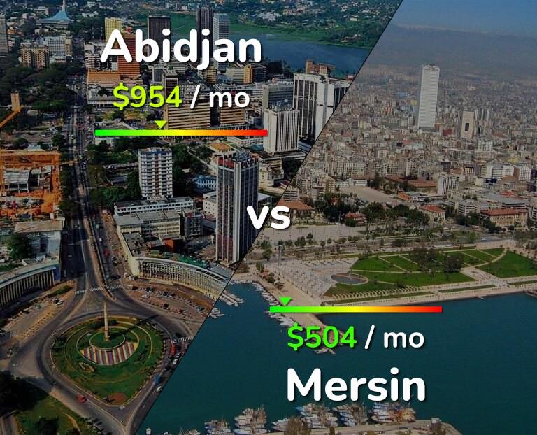 Cost of living in Abidjan vs Mersin infographic
