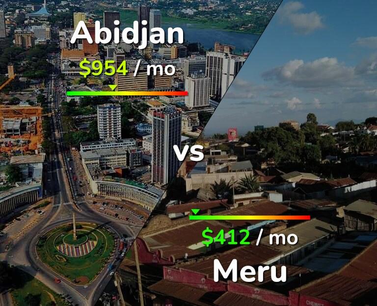 Cost of living in Abidjan vs Meru infographic