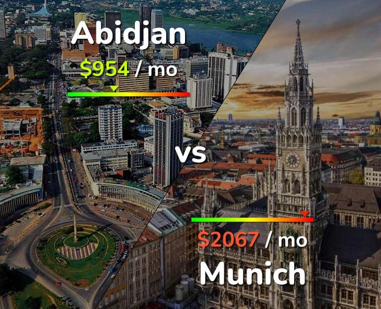 Cost of living in Abidjan vs Munich infographic