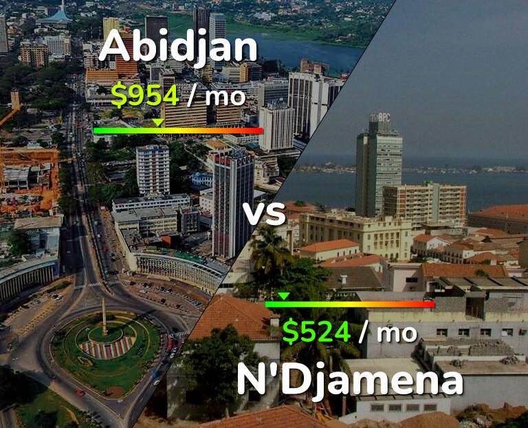 Cost of living in Abidjan vs N'Djamena infographic