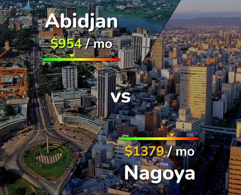 Cost of living in Abidjan vs Nagoya infographic