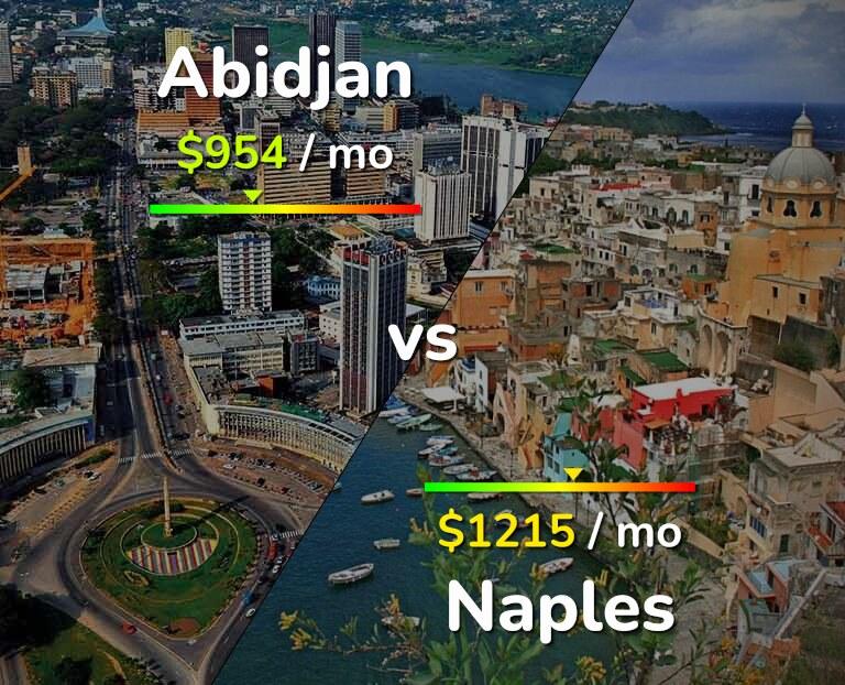 Cost of living in Abidjan vs Naples infographic