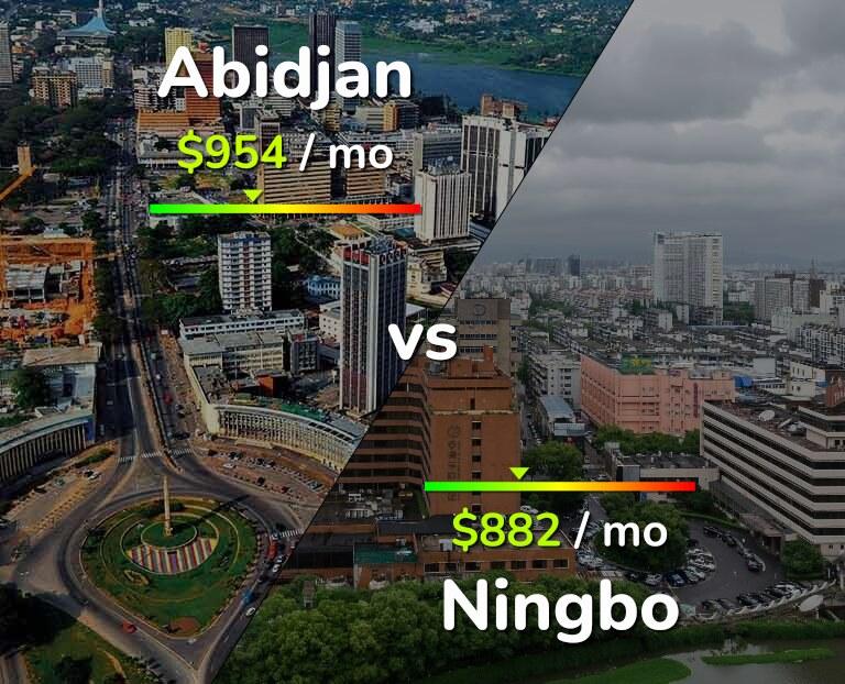 Cost of living in Abidjan vs Ningbo infographic