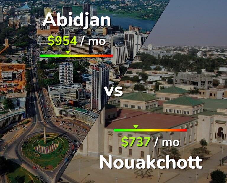 Cost of living in Abidjan vs Nouakchott infographic