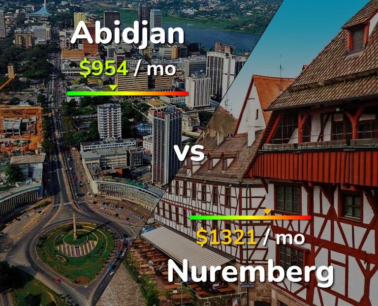 Cost of living in Abidjan vs Nuremberg infographic