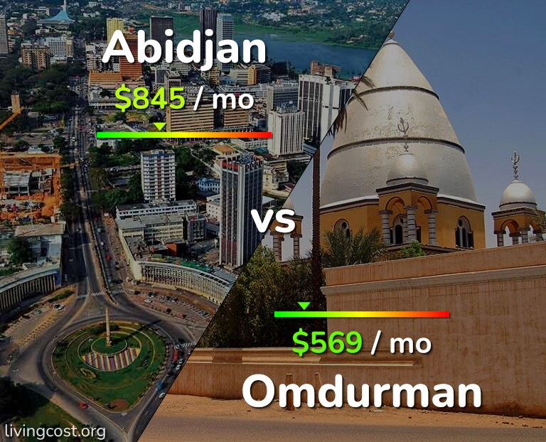Cost of living in Abidjan vs Omdurman infographic