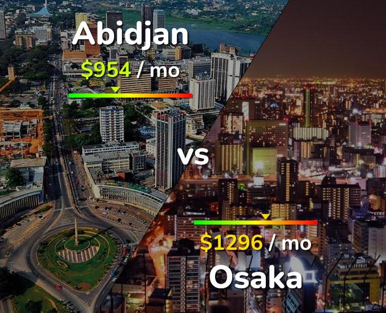 Cost of living in Abidjan vs Osaka infographic