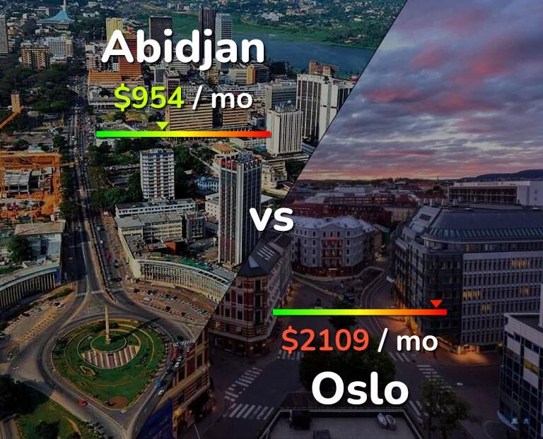 Cost of living in Abidjan vs Oslo infographic