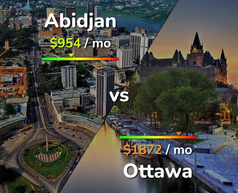 Cost of living in Abidjan vs Ottawa infographic
