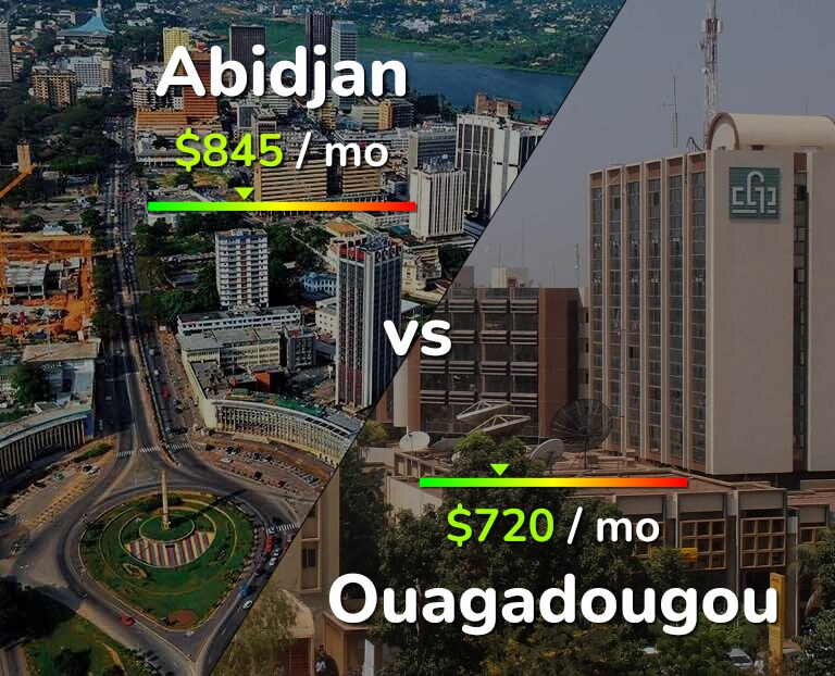 Cost of living in Abidjan vs Ouagadougou infographic