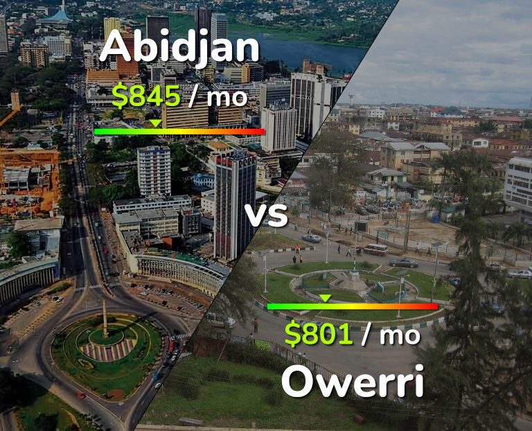 Cost of living in Abidjan vs Owerri infographic