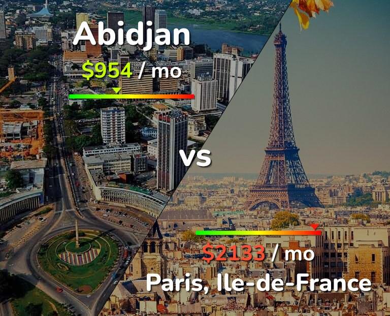 Cost of living in Abidjan vs Paris infographic