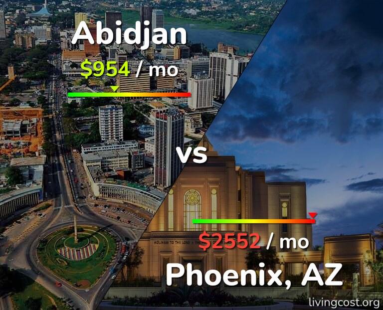 Cost of living in Abidjan vs Phoenix infographic