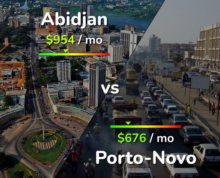 Cost of living in Abidjan vs Porto-Novo infographic