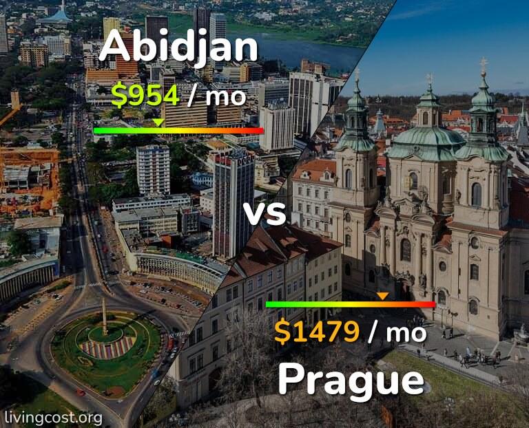 Cost of living in Abidjan vs Prague infographic