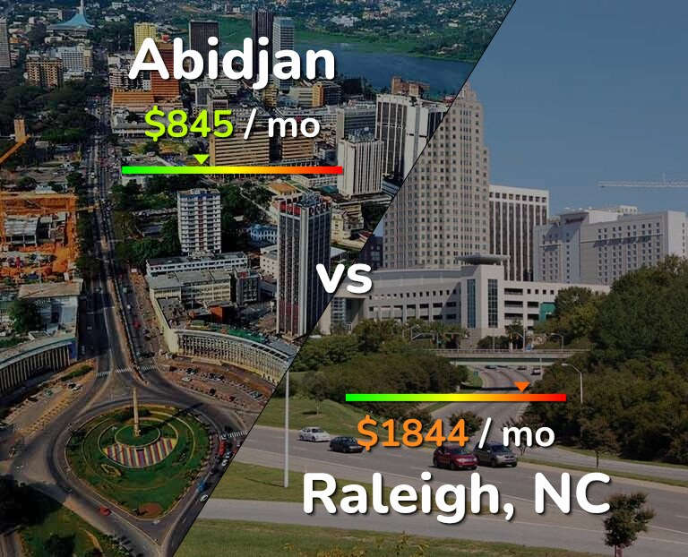 Cost of living in Abidjan vs Raleigh infographic