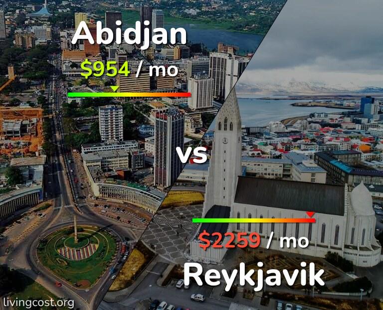Cost of living in Abidjan vs Reykjavik infographic
