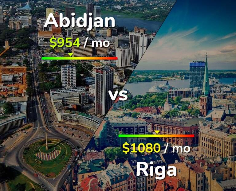Cost of living in Abidjan vs Riga infographic