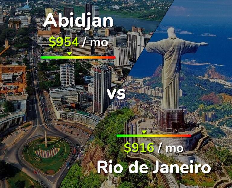 Cost of living in Abidjan vs Rio de Janeiro infographic